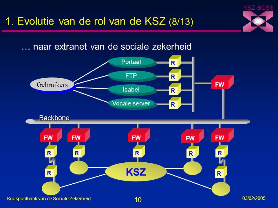 10 KSZ-BCSS 03/02/2005 Kruispuntbank van de Sociale Zekerheid 1.
