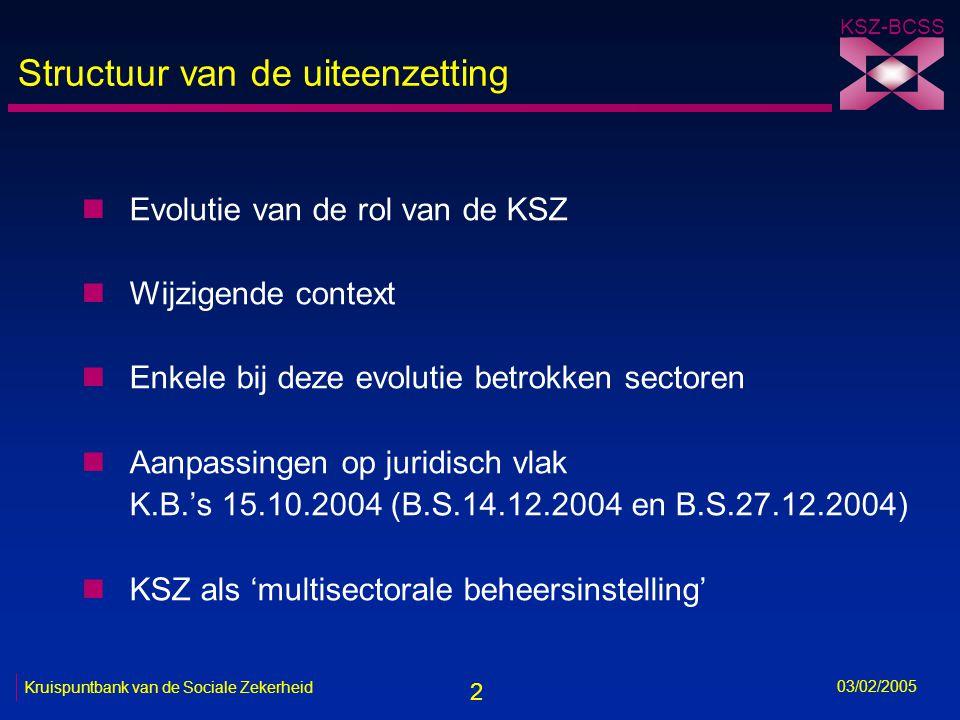 2 KSZ-BCSS 03/02/2005 Kruispuntbank van de Sociale Zekerheid Structuur van de uiteenzetting nEvolutie van de rol van de KSZ nWijzigende context nEnkele bij deze evolutie betrokken sectoren nAanpassingen op juridisch vlak K.B.'s 15.10.2004 (B.S.14.12.2004 en B.S.27.12.2004) nKSZ als 'multisectorale beheersinstelling'