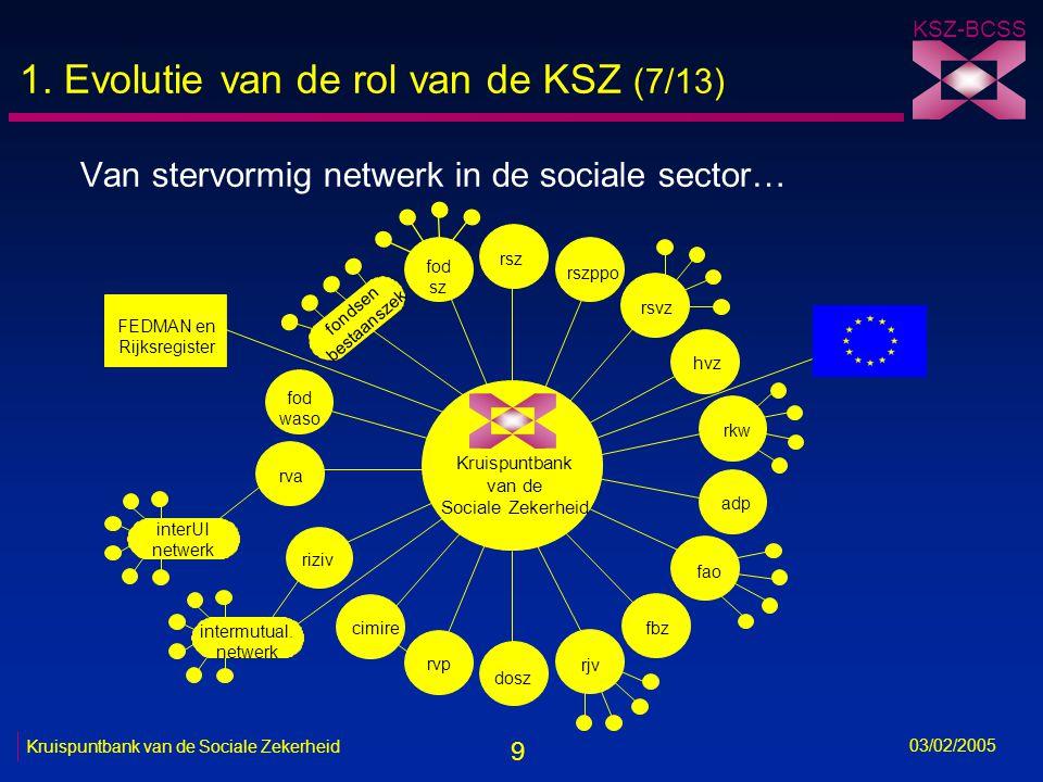 9 KSZ-BCSS 03/02/2005 Kruispuntbank van de Sociale Zekerheid 1.