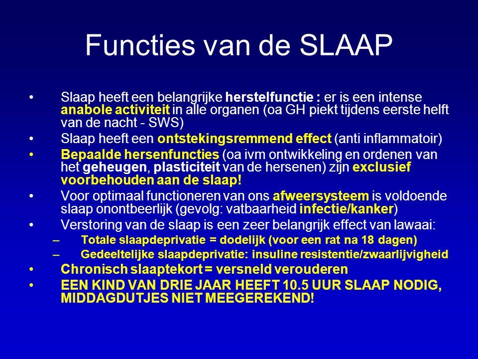 Functies van de SLAAP •Slaap heeft een belangrijke herstelfunctie : er is een intense anabole activiteit in alle organen (oa GH piekt tijdens eerste h