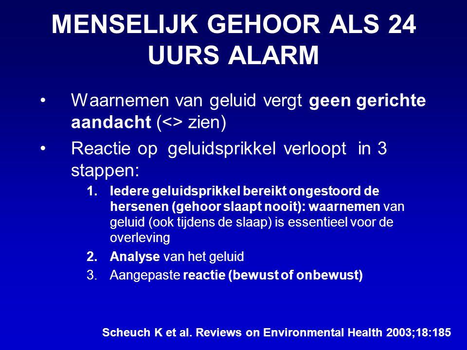 MENSELIJK GEHOOR ALS 24 UURS ALARM •Waarnemen van geluid vergt geen gerichte aandacht (<> zien) •Reactie op geluidsprikkel verloopt in 3 stappen: 1.Ie