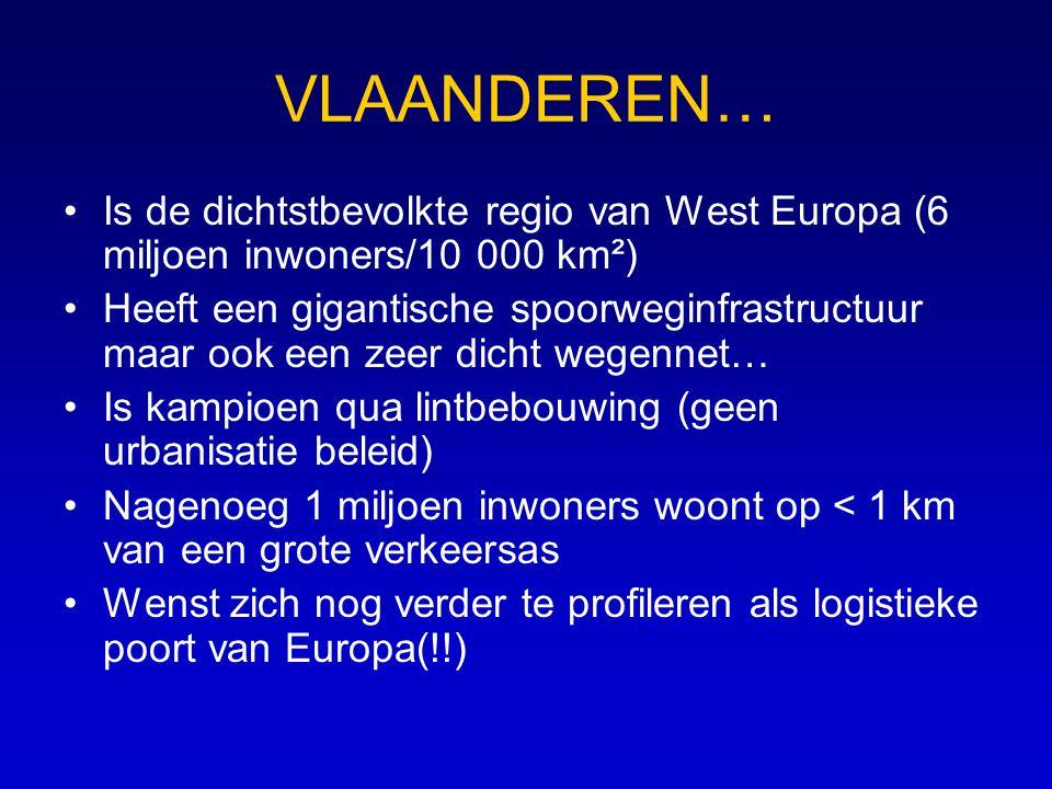 VLAANDEREN… •Is de dichtstbevolkte regio van West Europa (6 miljoen inwoners/10 000 km²) •Heeft een gigantische spoorweginfrastructuur maar ook een ze