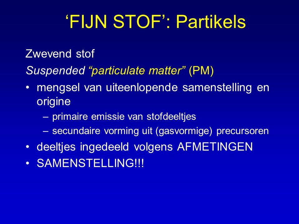 """'FIJN STOF': Partikels Zwevend stof Suspended """"particulate matter"""" (PM) •mengsel van uiteenlopende samenstelling en origine –primaire emissie van stof"""