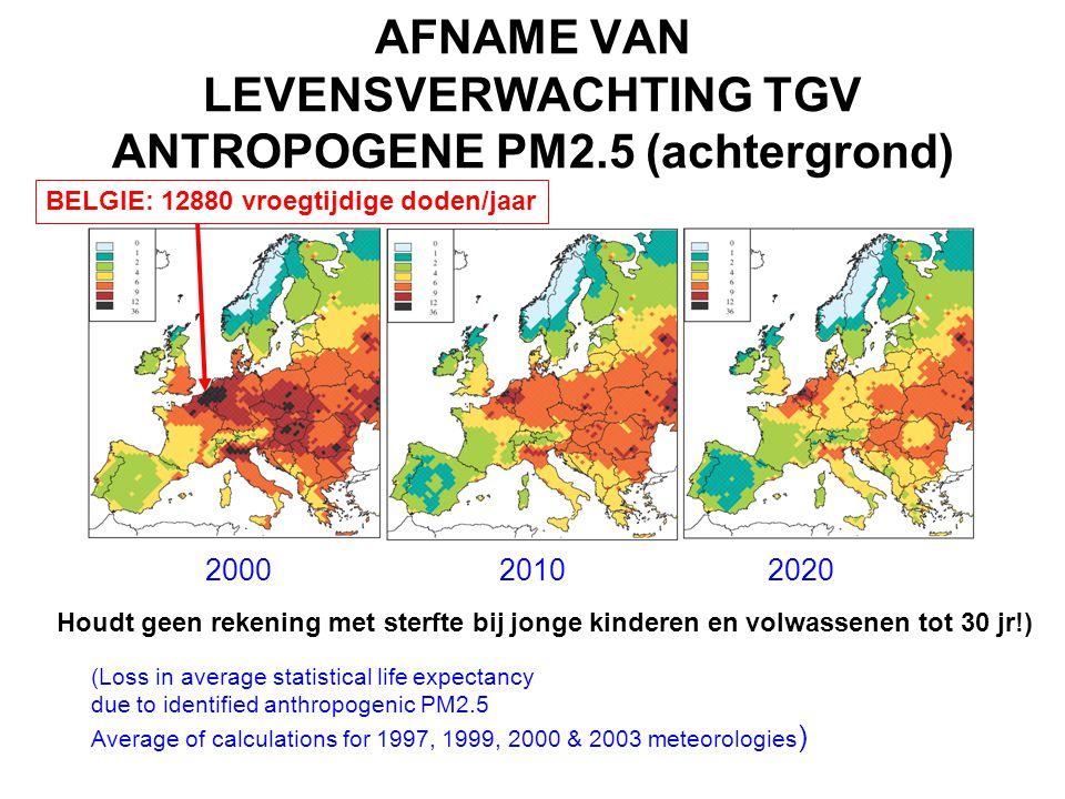 AFNAME VAN LEVENSVERWACHTING TGV ANTROPOGENE PM2.5 (achtergrond) (Loss in average statistical life expectancy due to identified anthropogenic PM2.5 Av