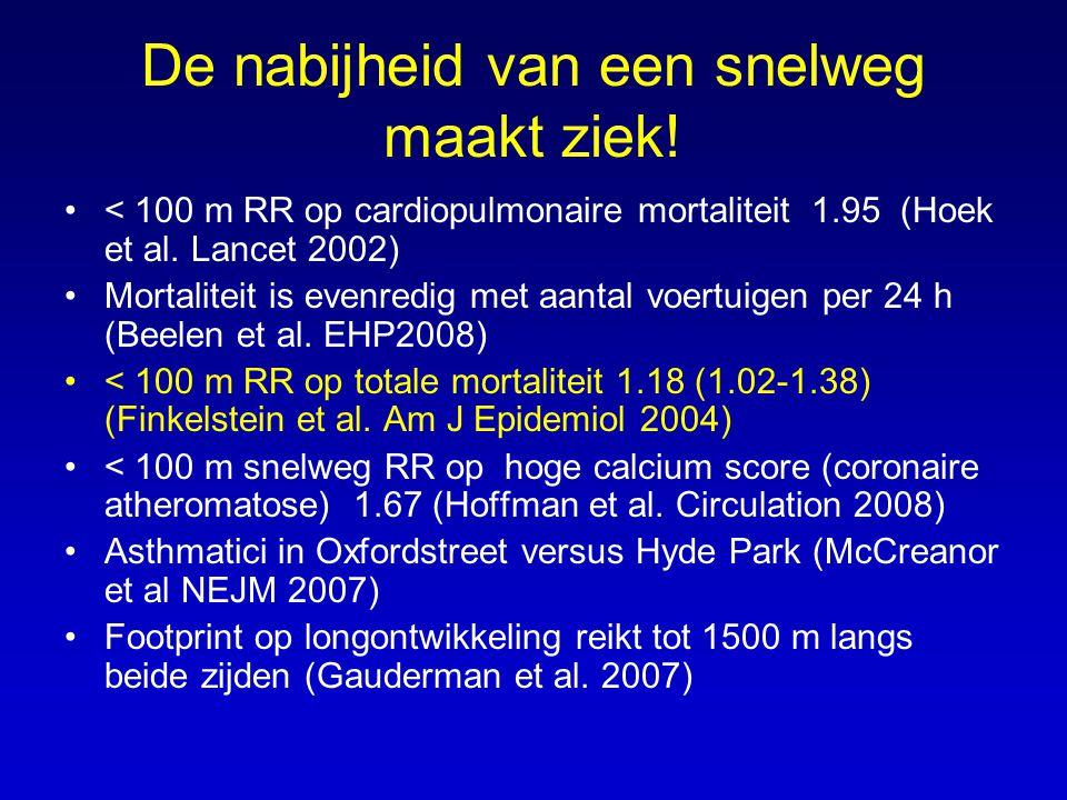 De nabijheid van een snelweg maakt ziek! •< 100 m RR op cardiopulmonaire mortaliteit 1.95 (Hoek et al. Lancet 2002) •Mortaliteit is evenredig met aant