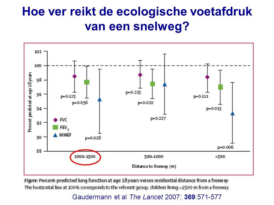 Hoe ver reikt de ecologische voetafdruk van een snelweg? Gaudermann et al The Lancet 2007; 369:571-577