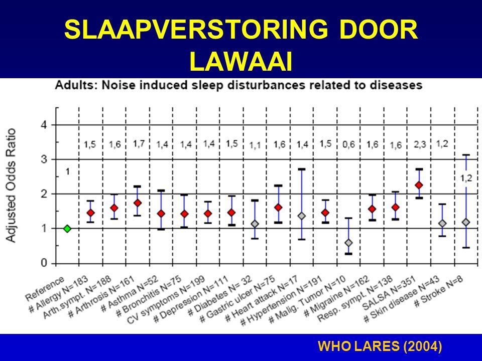 SLAAPVERSTORING DOOR LAWAAI WHO LARES (2004)