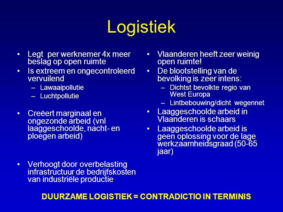 Logistiek •Legt per werknemer 4x meer beslag op open ruimte •Is extreem en ongecontroleerd vervuilend –Lawaaipollutie –Luchtpollutie •Creëert marginaa
