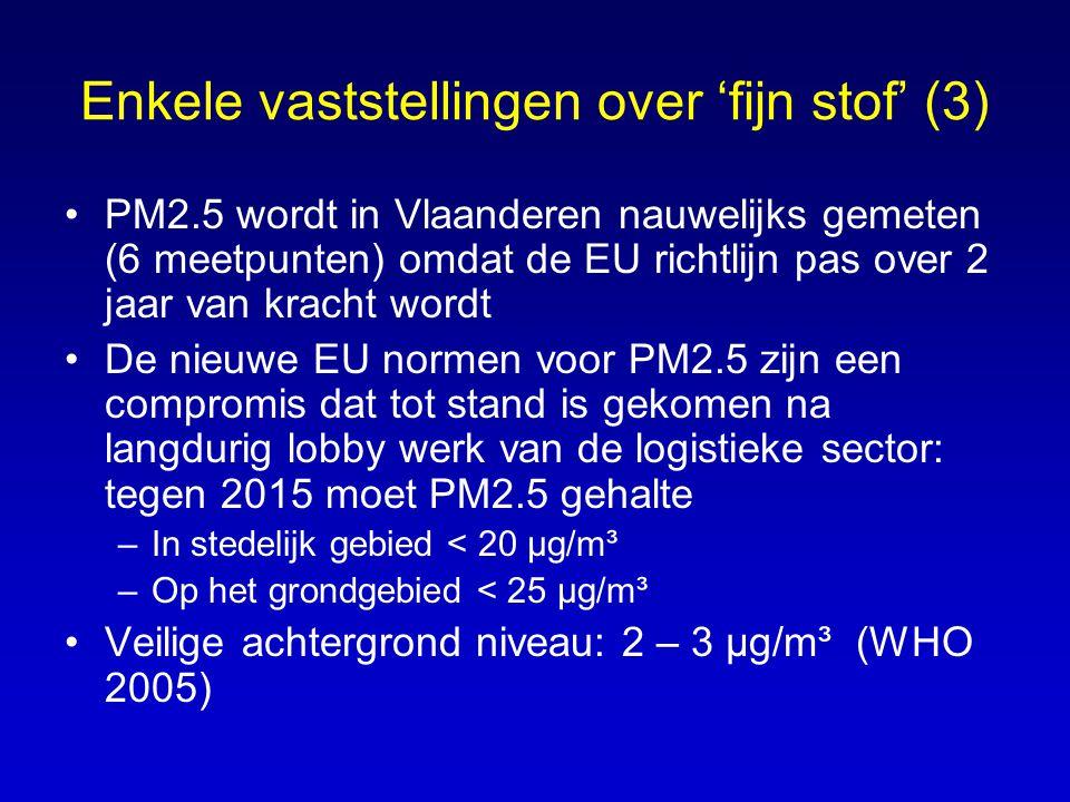 Enkele vaststellingen over 'fijn stof' (3) •PM2.5 wordt in Vlaanderen nauwelijks gemeten (6 meetpunten) omdat de EU richtlijn pas over 2 jaar van krac