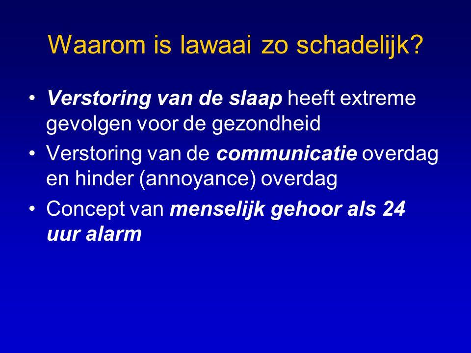Waarom is lawaai zo schadelijk? •Verstoring van de slaap heeft extreme gevolgen voor de gezondheid •Verstoring van de communicatie overdag en hinder (