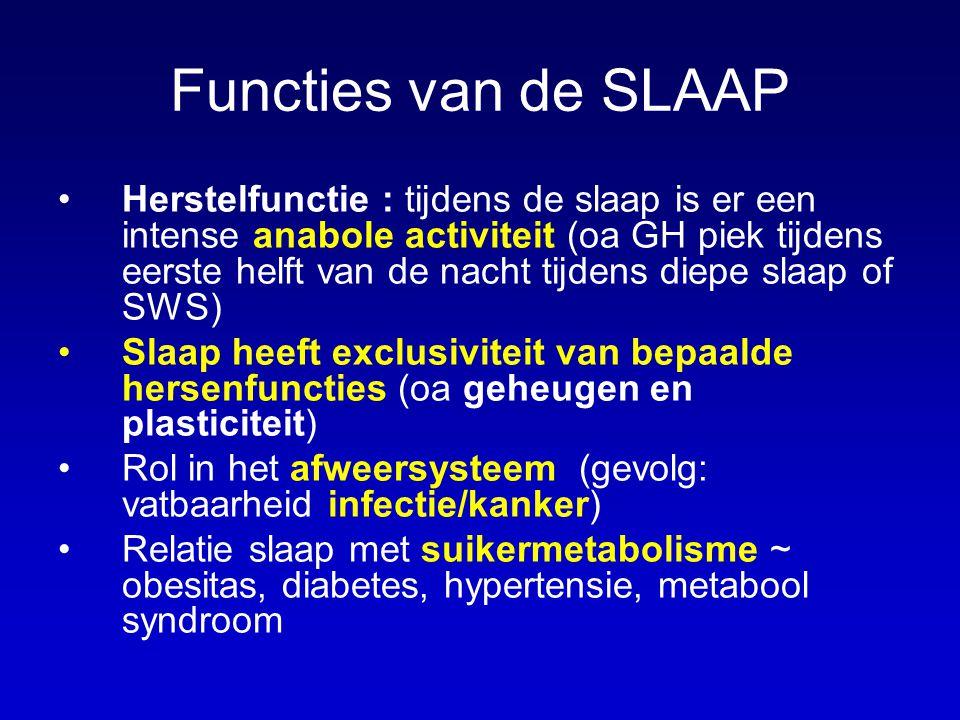 Functies van de SLAAP •Herstelfunctie : tijdens de slaap is er een intense anabole activiteit (oa GH piek tijdens eerste helft van de nacht tijdens di