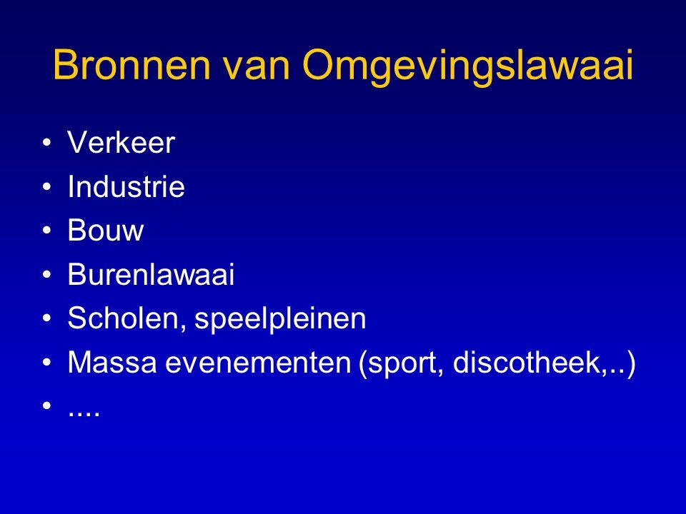Bronnen van Omgevingslawaai •Verkeer •Industrie •Bouw •Burenlawaai •Scholen, speelpleinen •Massa evenementen (sport, discotheek,..) •....