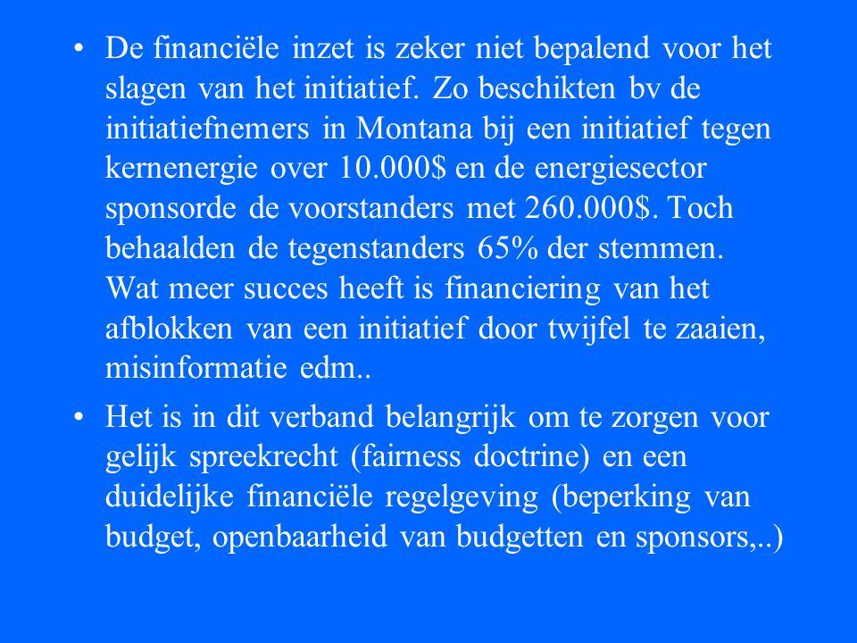 •De financiële inzet is zeker niet bepalend voor het slagen van het initiatief. Zo beschikten bv de initiatiefnemers in Montana bij een initiatief teg
