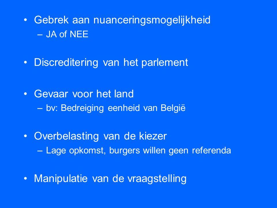 •Gebrek aan nuanceringsmogelijkheid –JA of NEE •Discreditering van het parlement •Gevaar voor het land –bv: Bedreiging eenheid van België •Overbelasti