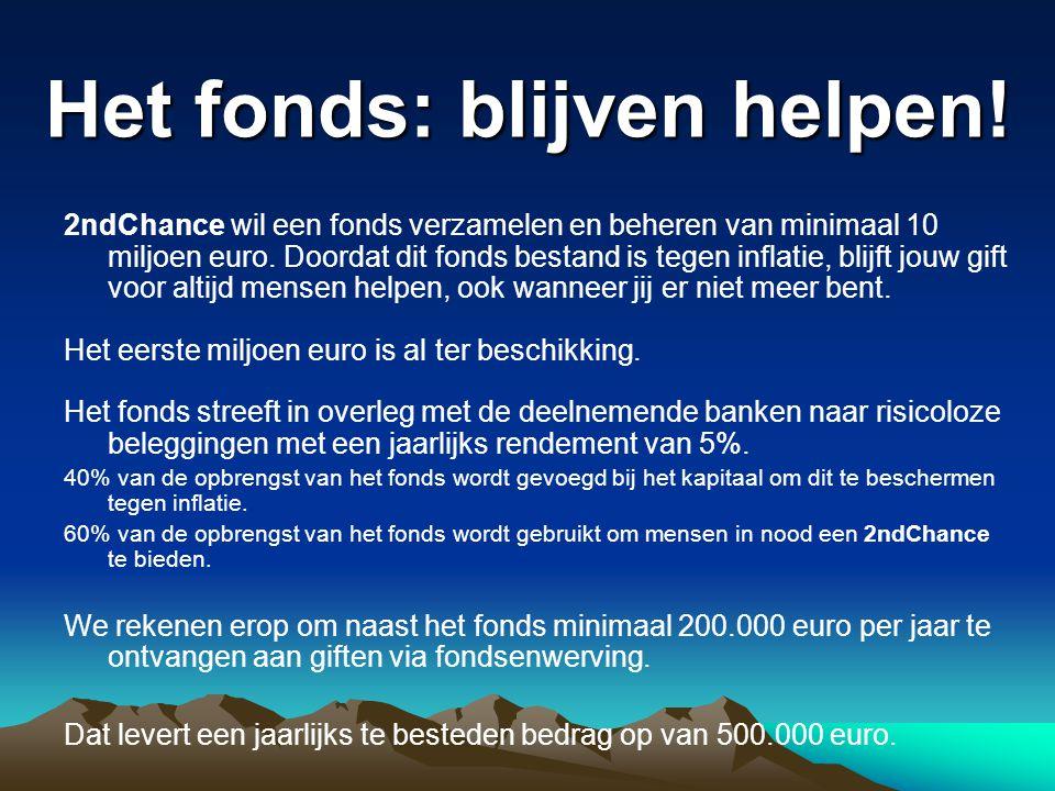 Het fonds: blijven helpen.