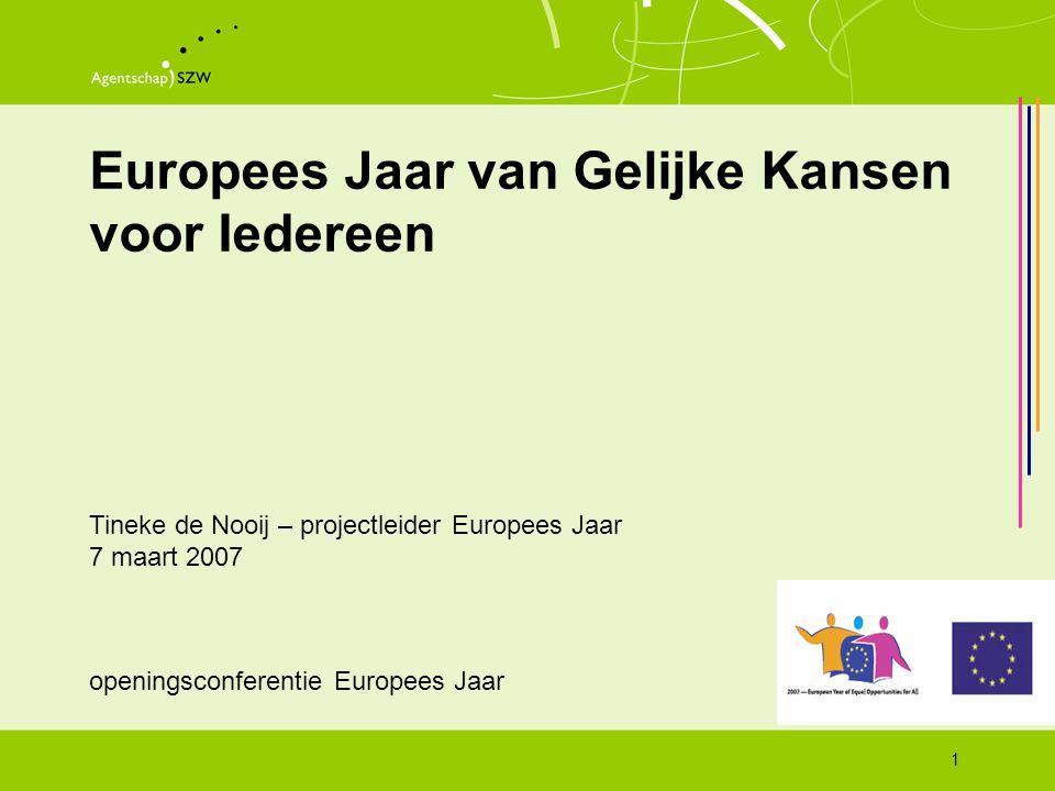 openingsconferentie Europees Jaar 1 Europees Jaar van Gelijke Kansen voor Iedereen Tineke de Nooij – projectleider Europees Jaar 7 maart 2007
