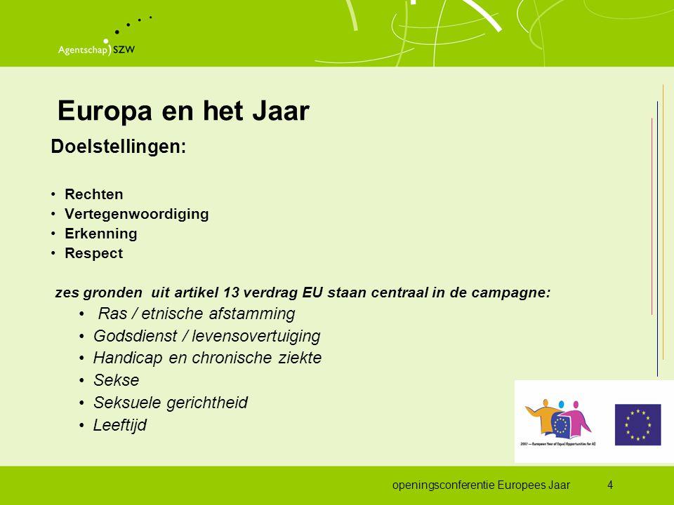 openingsconferentie Europees Jaar5 Europa en het Jaar Activiteiten in Europa: •Landelijke actieplannen ( 27 landen!) •Promotionele activiteiten •Europees Programma •Voor wie.