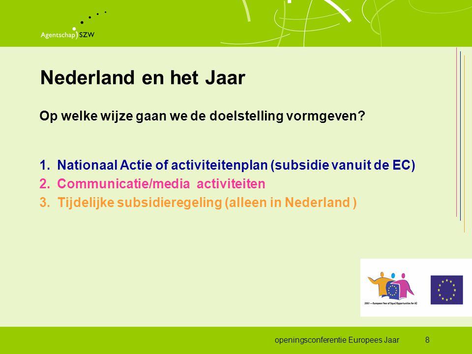 openingsconferentie Europees Jaar9 Tijdelijke subsidieregeling Europees Jaar van gelijke kansen voor iedereen •Doelstelling: Projecten die bewustwording bevorderen van gelijke kansen voor iedereen gebaseerd op alle zes gronden art.13 •Thema's : Arbeidsmarkt,Wijk/buurt en Jongeren, •112 aanvragen op ontvangen