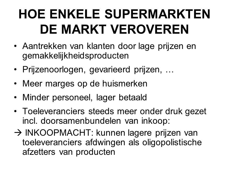 HOE ENKELE SUPERMARKTEN DE MARKT VEROVEREN •Aantrekken van klanten door lage prijzen en gemakkelijkheidsproducten •Prijzenoorlogen, gevarieerd prijzen