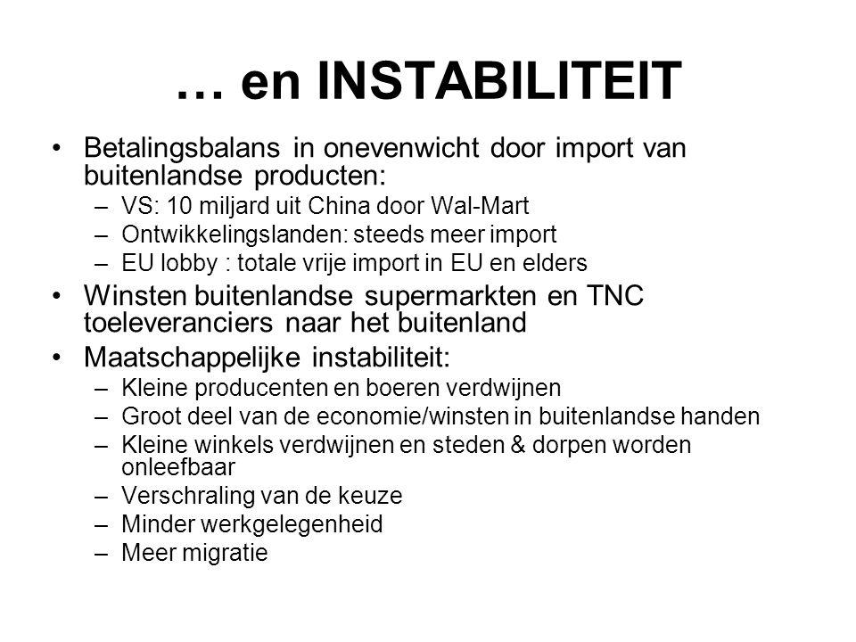 … en INSTABILITEIT •Betalingsbalans in onevenwicht door import van buitenlandse producten: –VS: 10 miljard uit China door Wal-Mart –Ontwikkelingslande