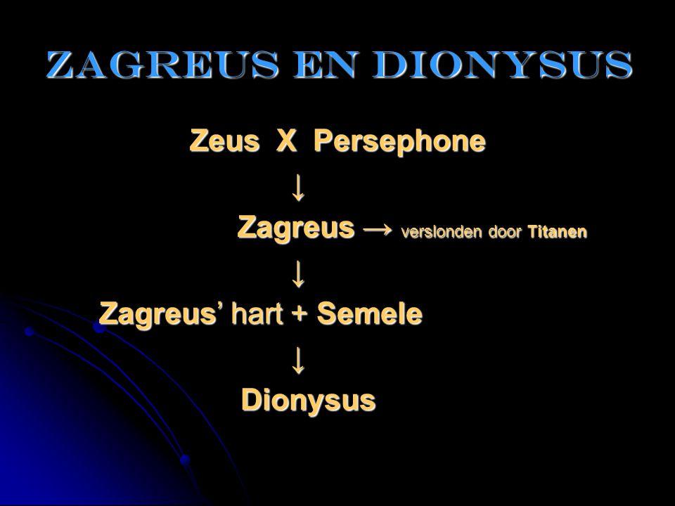 Zagreus en dionysus Zeus X Persephone ↓ Zagreus → verslonden door Titanen Zagreus → verslonden door Titanen ↓ Zagreus' hart + Semele Zagreus' hart + S