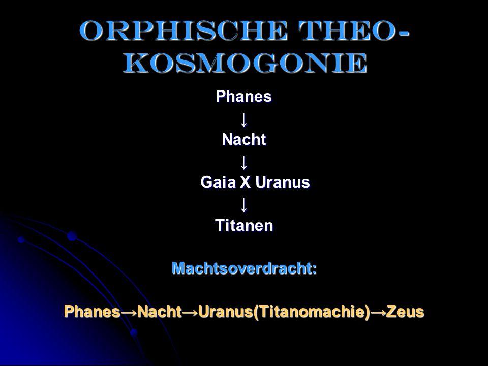 Orphische theo- kosmogonie Phanes↓Nacht↓ Gaia X Uranus Gaia X Uranus↓TitanenMachtsoverdracht: Phanes→Nacht→Uranus(Titanomachie)→Zeus