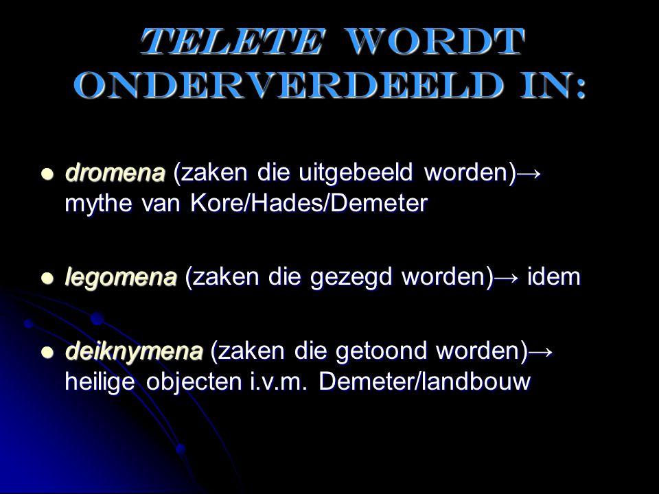 Telete wordt onderverdeeld in:  dromena (zaken die uitgebeeld worden)→ mythe van Kore/Hades/Demeter  legomena (zaken die gezegd worden)→ idem  deik