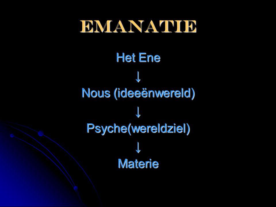 emanatie Het Ene ↓ Nous (ideeënwereld) ↓Psyche(wereldziel)↓Materie