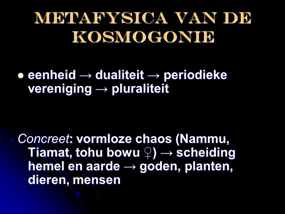 Metafysica van de kosmogonie  eenheid → dualiteit → periodieke vereniging → pluraliteit Concreet: vormloze chaos (Nammu, Tiamat, tohu bowu ♀) → schei