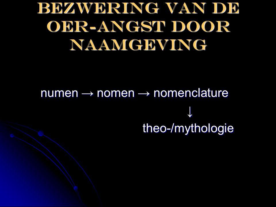 Bezwering van de oer-angst door naamgeving numen → nomen → nomenclature numen → nomen → nomenclature ↓ theo-/mythologie theo-/mythologie