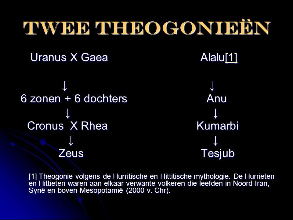 Twee theogonieën Uranus X Gaea Alalu[1] Uranus X Gaea Alalu[1][1] ↓ ↓ ↓ ↓ 6 zonen + 6 dochters Anu 6 zonen + 6 dochters Anu ↓ ↓ ↓ ↓ Cronus X Rhea Kuma