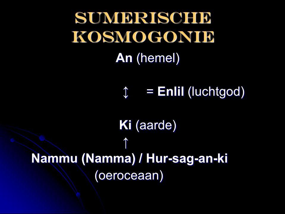 Sumerische KOSMOGONIE An (hemel) An (hemel) ↕ = Enlil (luchtgod) ↕ = Enlil (luchtgod) Ki (aarde) Ki (aarde) ↑ Nammu (Namma) / Hur-sag-an-ki Nammu (Nam