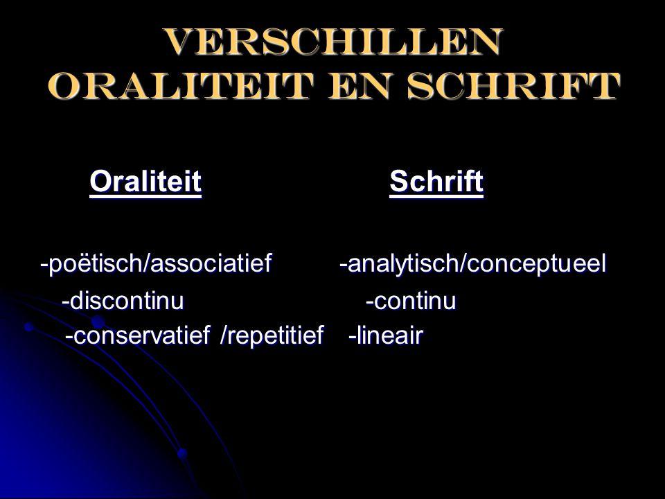 Verschillen oraliteit en schrift Oraliteit Schrift Oraliteit Schrift -poëtisch/associatief -analytisch/conceptueel -discontinu -continu -conservatief