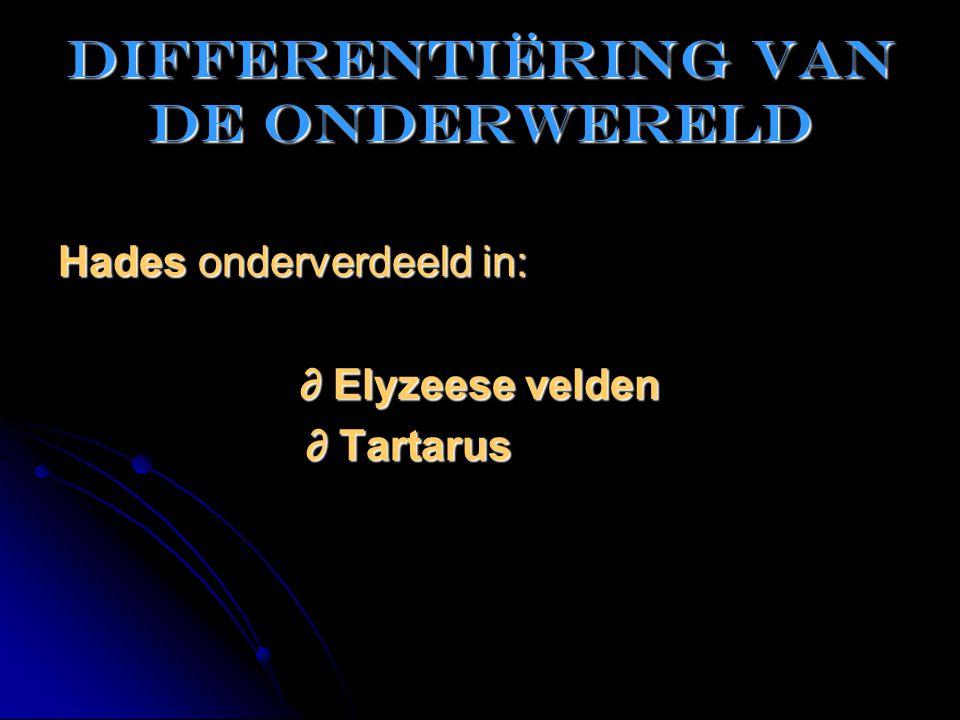 Differentiëring van de onderwereld Hades onderverdeeld in: ∂ Elyzeese velden ∂ Tartarus ∂ Tartarus