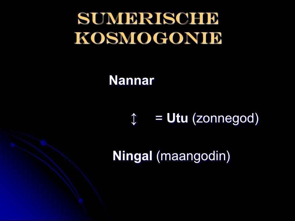 Sumerische kosmogonie Nannar Nannar ↕ = Utu (zonnegod) ↕ = Utu (zonnegod) Ningal (maangodin) Ningal (maangodin)