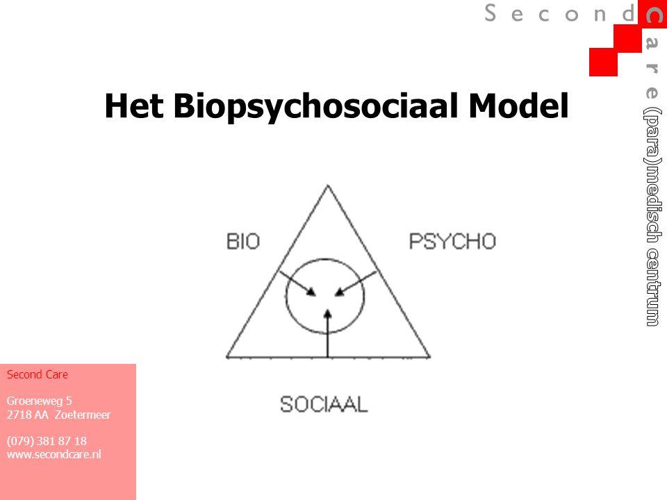 Het Biopsychosociaal Model Second Care Groeneweg 5 2718 AA Zoetermeer (079) 381 87 18 www.secondcare.nl