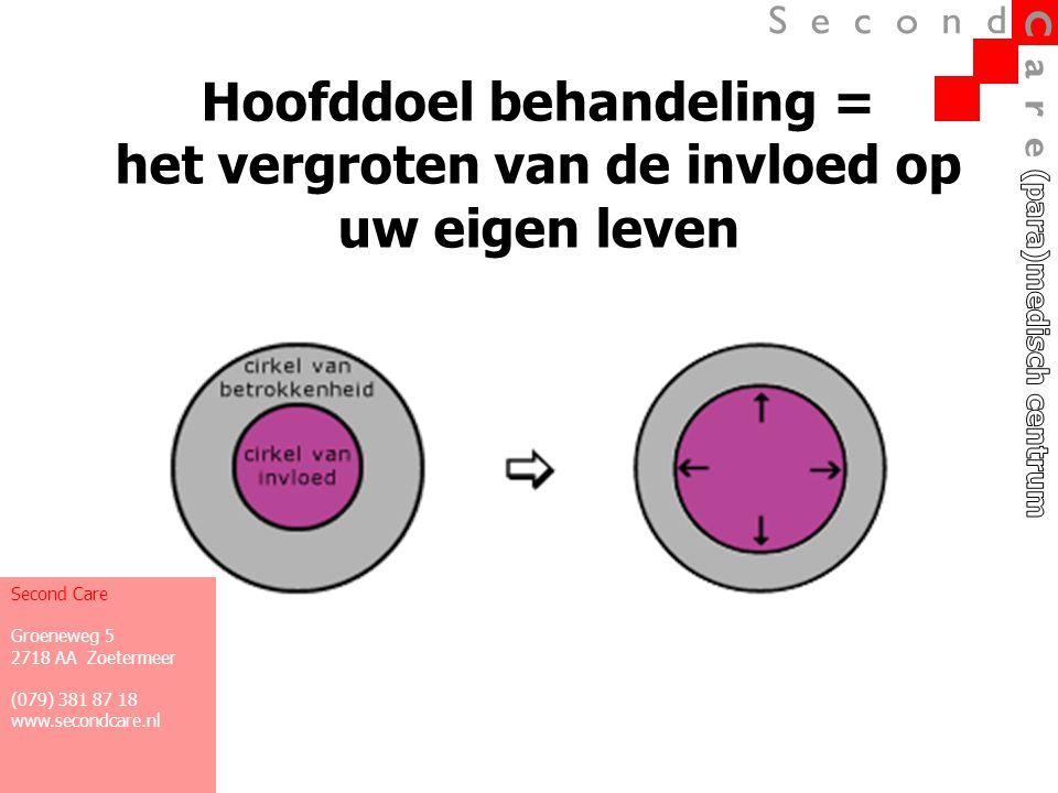 Second Care Groeneweg 5 2718 AA Zoetermeer (079) 381 87 18 www.secondcare.nl Hoofddoel behandeling = het vergroten van de invloed op uw eigen leven