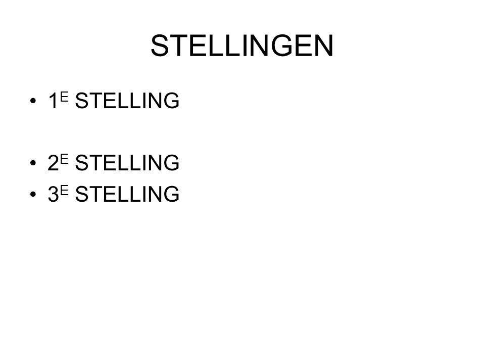 STELLINGEN •1 E STELLING •2 E STELLING •3 E STELLING