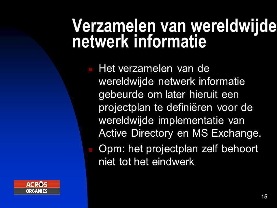 15 Verzamelen van wereldwijde netwerk informatie  Het verzamelen van de wereldwijde netwerk informatie gebeurde om later hieruit een projectplan te d