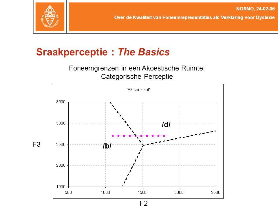 Sraakperceptie : The Basics Over de Kwaliteit van Foneemrepresentaties als Verklaring voor Dyslexie NOSMO, 24-02-06 Bb>AKDd>AK Formant Transition Formant Transition