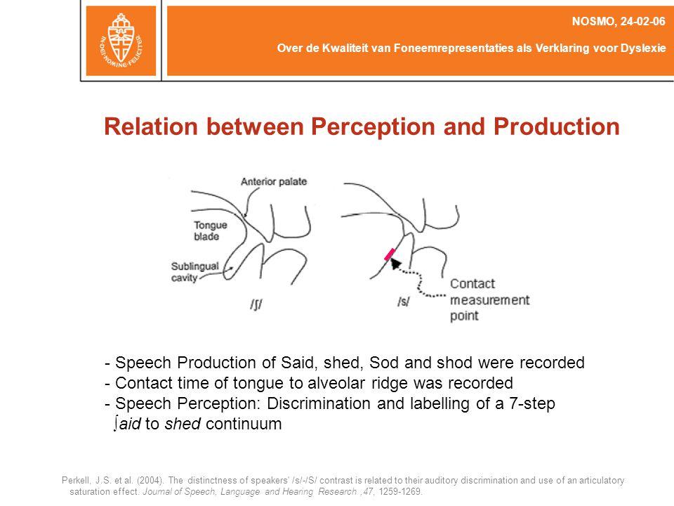 Over de Kwaliteit van Foneemrepresentaties als Verklaring voor Dyslexie NOSMO, 24-02-06 Approximate number of muscle pairs that move: – Tongue: 9 – Velum: 3 – Lips: 12 – Mandible: 7 – Hyoid bone: 10 – Larynx: 8 – Pharynx: 4 NB: The respiratory system Perkell, J.