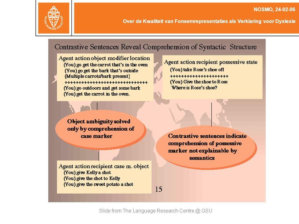 Over de Kwaliteit van Foneemrepresentaties als Verklaring voor Dyslexie NOSMO, 24-02-06 Slide from The Language Research Centre @ GSU