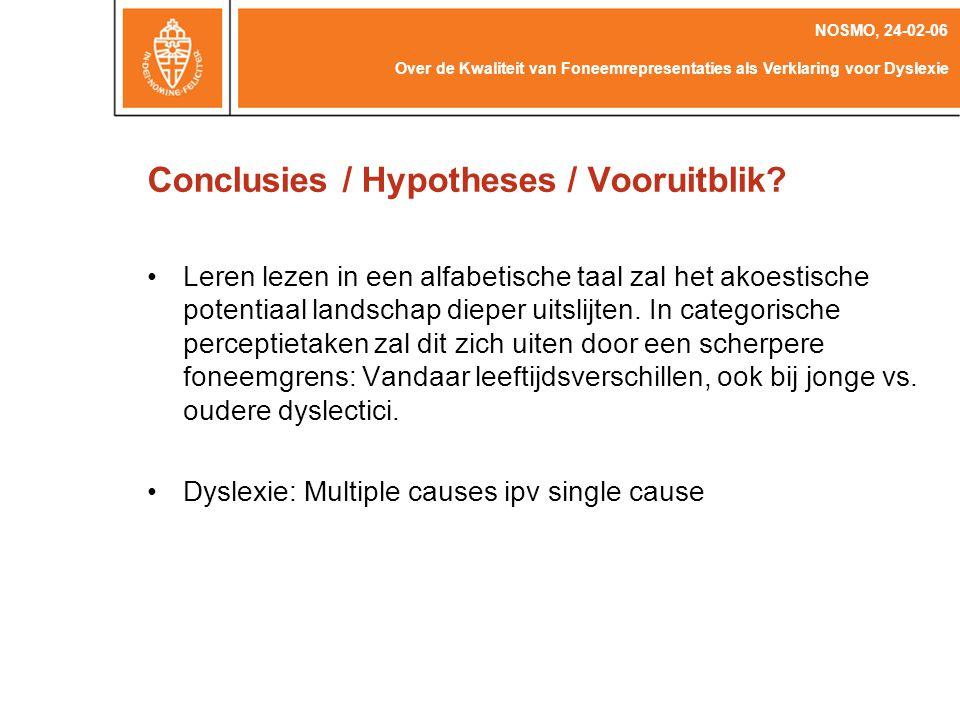 Conclusies / Hypotheses / Vooruitblik.