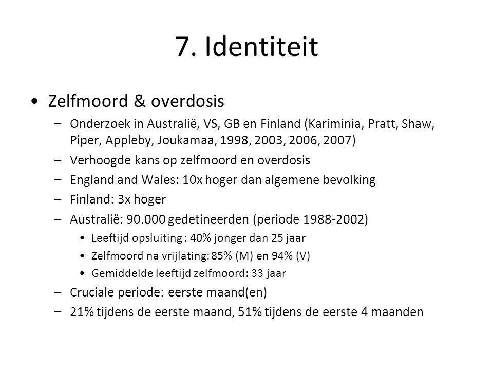 7. Identiteit •Zelfmoord & overdosis –Onderzoek in Australië, VS, GB en Finland (Kariminia, Pratt, Shaw, Piper, Appleby, Joukamaa, 1998, 2003, 2006, 2