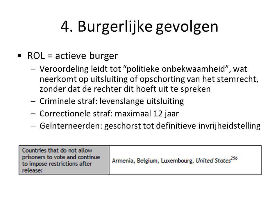 """4. Burgerlijke gevolgen •ROL = actieve burger –Veroordeling leidt tot """"politieke onbekwaamheid"""", wat neerkomt op uitsluiting of opschorting van het st"""