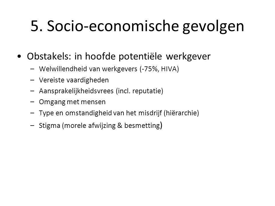 5. Socio-economische gevolgen •Obstakels: in hoofde potentiële werkgever –Welwillendheid van werkgevers (-75%, HIVA) –Vereiste vaardigheden –Aansprake