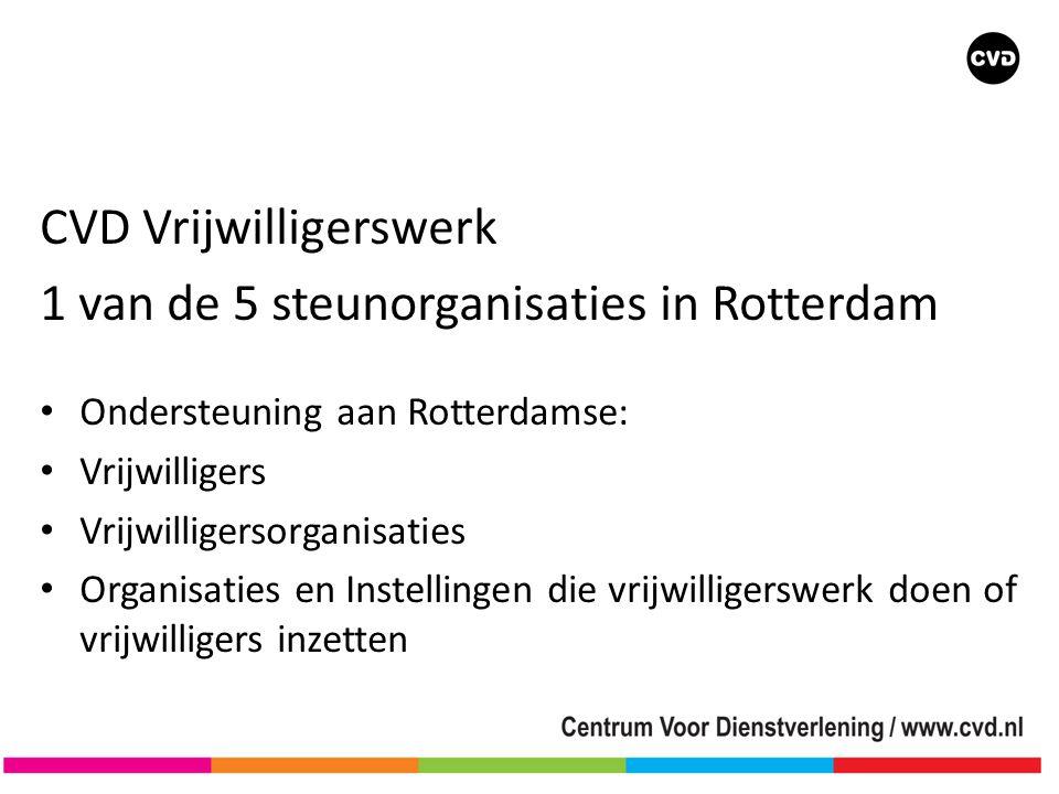 CVD Vrijwilligerswerk 1 van de 5 steunorganisaties in Rotterdam • Ondersteuning aan Rotterdamse: • Vrijwilligers • Vrijwilligersorganisaties • Organisaties en Instellingen die vrijwilligerswerk doen of vrijwilligers inzetten