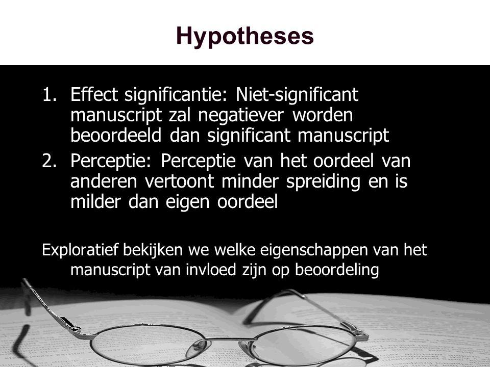Hypotheses 1.Effect significantie: Niet-significant manuscript zal negatiever worden beoordeeld dan significant manuscript 2.Perceptie: Perceptie van het oordeel van anderen vertoont minder spreiding en is milder dan eigen oordeel Exploratief bekijken we welke eigenschappen van het manuscript van invloed zijn op beoordeling
