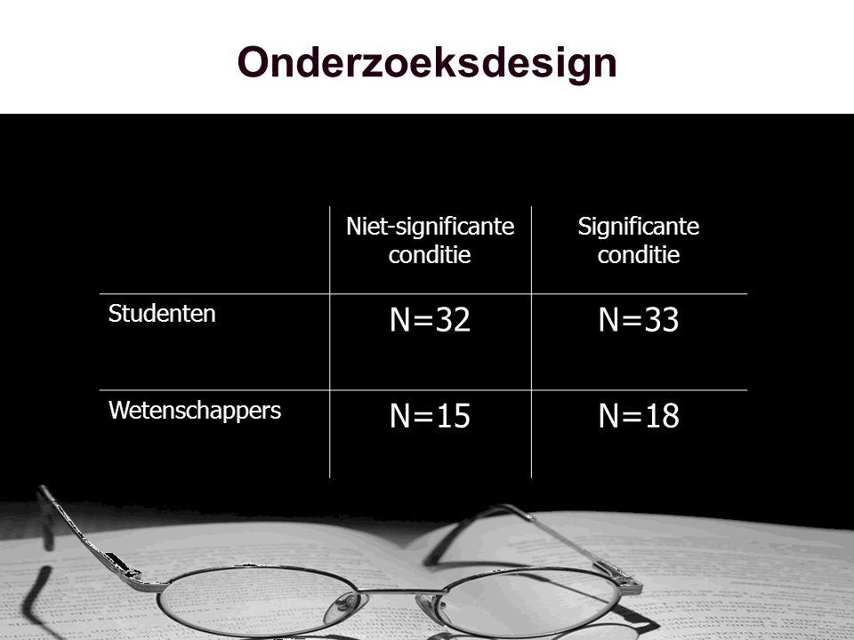 Onderzoeksdesign Niet-significante conditie Significante conditie Studenten N=32N=33 Wetenschappers N=15N=18