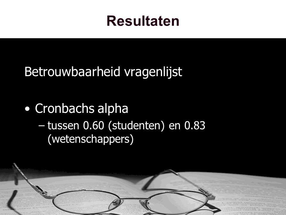 Betrouwbaarheid vragenlijst •Cronbachs alpha –tussen 0.60 (studenten) en 0.83 (wetenschappers)
